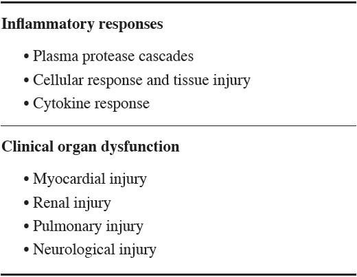 Off-Pump All Arterial Coronary Artery Bypass Grafting